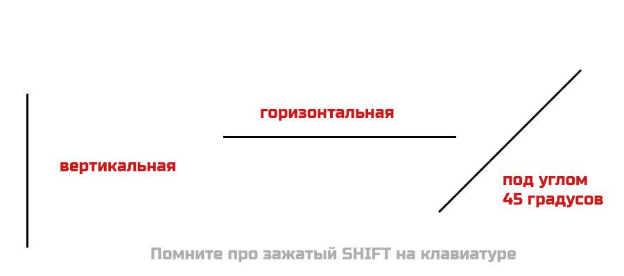 Нарисовать прямую линию под углом в фотошопе